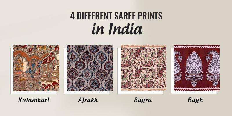 Saree Prints in India